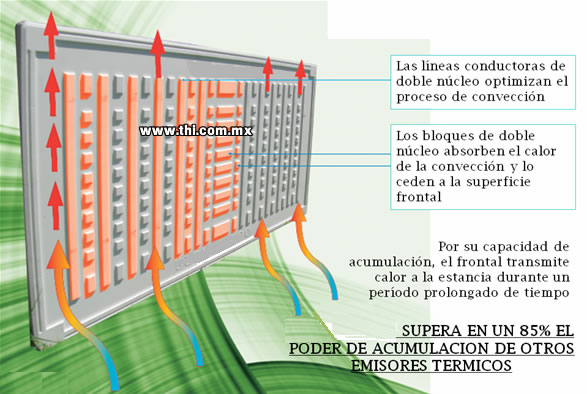 Radiadores electricos de bajo consumo calentadores for Radiadores bajo consumo